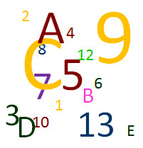 letrasnumeros