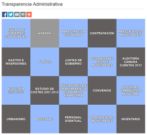 transparencia administrativa